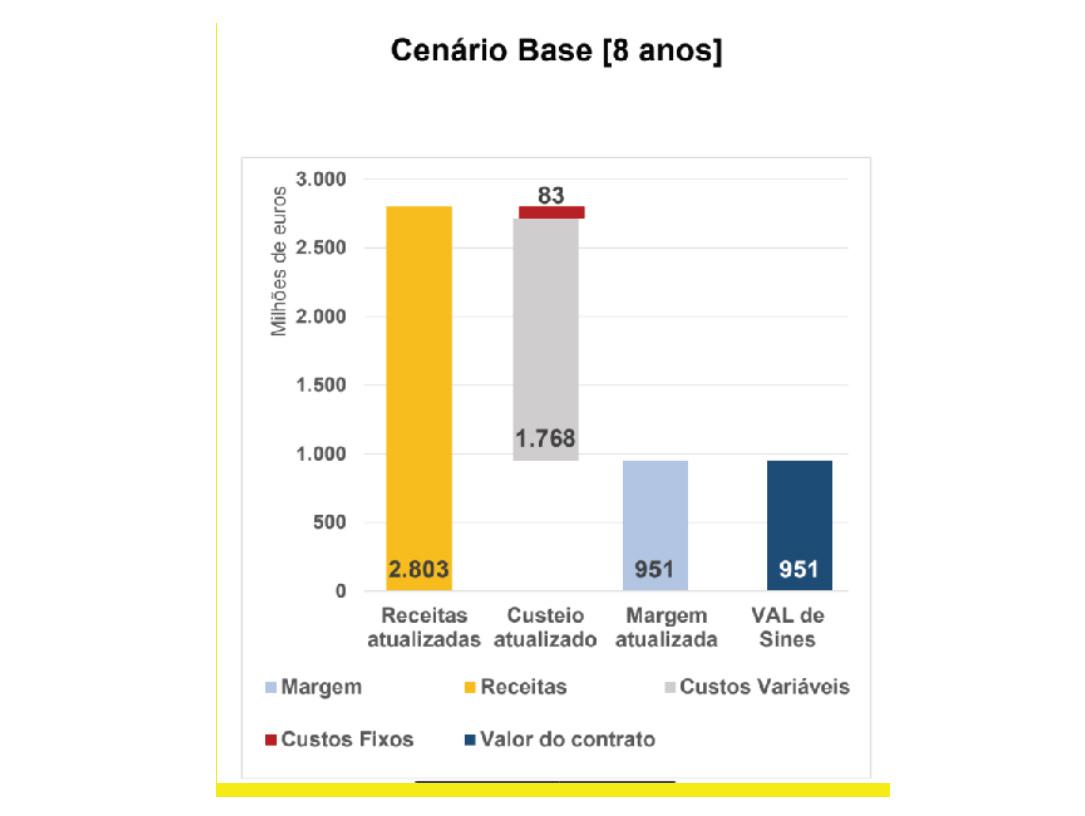 Avaliação da ERSE da prorrogação da licença da central de Sines.