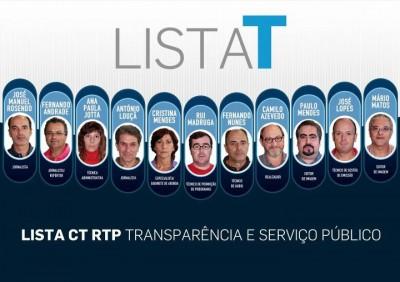 Com oito membros eleitos, a lista T venceu as eleições para a CT da RTP. A lista U, que integrava membros da anterior CT, elegeu três representantes.