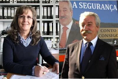 José Biscaia (PSD) diz que o ministro da Saúde o indigitou, mas afinal foi Ana Manso (PSD) a nomeada