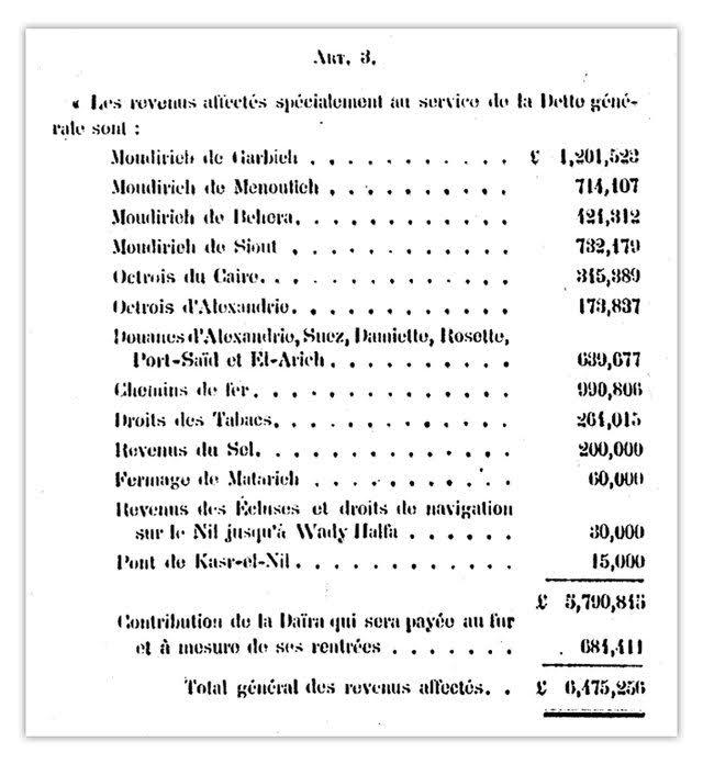 Extractos do Decreto de Instituição da Caixa da Dívida Pública do Egipto
