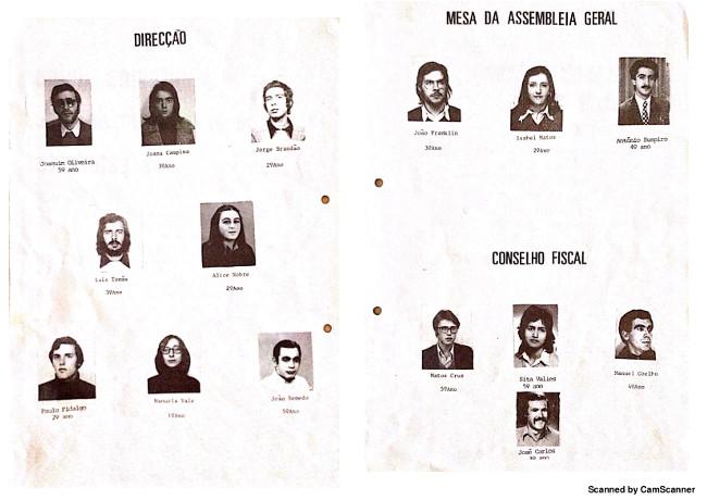 Lista para a AE de Medicina 72/73: Sita Valles era candidata ao Conselho Fiscal; João Semedo está na lista para a direção, em baixo à direita
