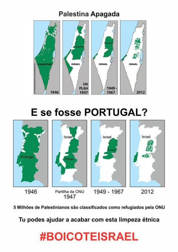 """Imagem retirada do sítio """"Grupo Acção Palestina"""". Outros sítios/movimentos em Portugal: Comité de solidariedade com a Palestina; MPPM – Movimento Pelos Direitos do Povo Palestino e Pela Paz no Médio Oriente; CPPC – Comité Português para a Paz e Cooperação"""