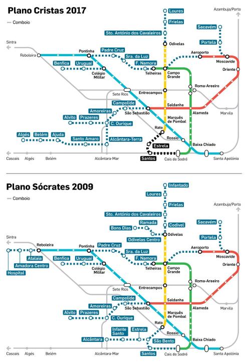 Planos Metro Lisboa