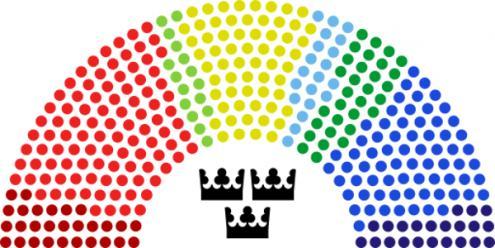 Composição do parlamento sueco, após as eleições de 9 de setembro de 2018