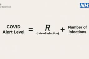Na fórmula criada pelo governo britânico para explicar os níveis de alerta sobre a covid-19, o número R joga um papel importante.