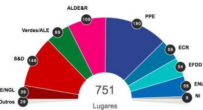 Fotografia: eleicoes-resultados.eu