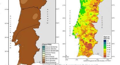 Todo o território continental português está em seca severa e extrema