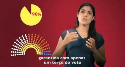 Mariana Mortágua: Quem ganha com a abstenção? | ESQUERDA.NET
