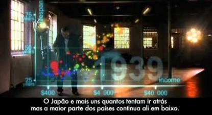 200 países, 200 anos, 4 minutos