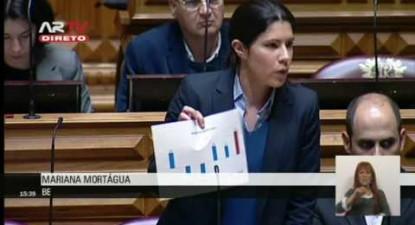 """Mariana Mortágua: """"A dívida não é sustentável e é um constrangimento para o crescimento economico"""""""