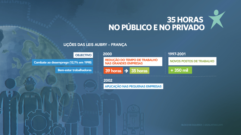35 horas no público e no privado
